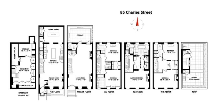 85 Charles Street, West Village, NYC, $12,950,000, Web #: 16213397