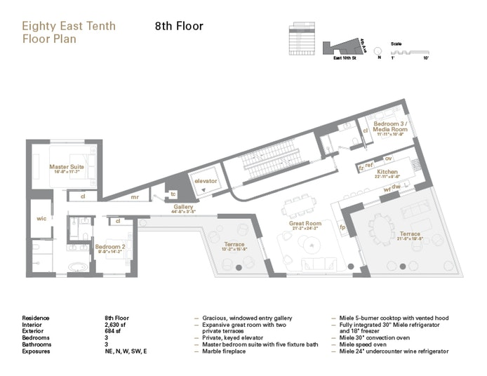 80 East 10th Street 8, Greenwich Village, NYC, $8,250,000, Web #: 17487505