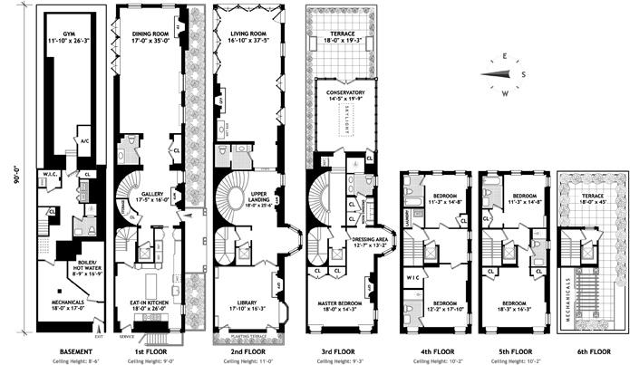 Beekman Place, Midtown East, NYC, $34,350,000, Web #: 3468052