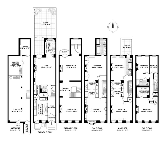 East 92nd Street, Upper East Side, NYC, $14,000,000, Web #: 9950661
