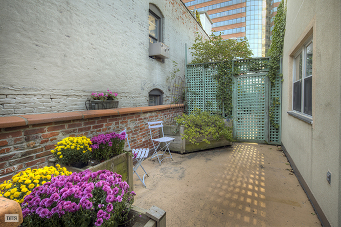 170 John Street, Civic Center/Two Bridges, NYC, $1,100,000, Web #: 1541511