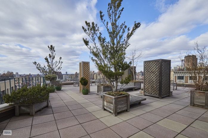 225 Central Park West 220A, Upper West Side, NYC, $375,000, Web #: 18059596